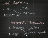 Best decision Successful Business Stock Photography