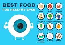Best food for healthy eye. Strong eyeball Stock Photography