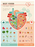 Best food for heart. Human heart with healthy fresh vegetables on one side and junk unhealthy food on the other side, healthy food for heart infographic Royalty Free Stock Photography