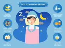 Best foods before bedtime infographic Stock Photos