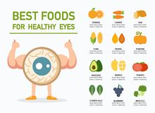 Best foods for healthy eyes infographic Stock Photo