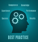 Best practice. Keywords success results competence experience knowledge performance vector illustration