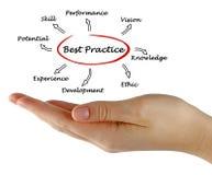 Best practice Stock Photos