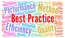 Best Practice word cloud Royalty Free Stock Photography