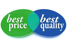 Best Price and Quality Venn Diagram Comparison Ideal Buy. A Venn diagram of overlapping circles with the words Best Price and Best Quality to symbolize the best Royalty Free Stock Photos