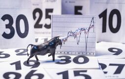 Best timing for success on the stock market