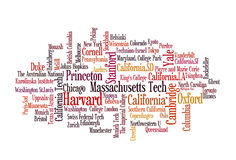 Best universities rating. Word cloud of famous and popular universities and institutes of the world. The size roughly corresponds to the position in the rating Royalty Free Stock Image