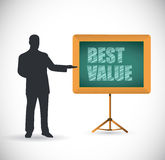 Best value presentation concept illustration Royalty Free Stock Photography