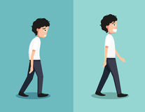 Best and worst positions for walk vector illustration