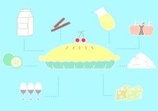 Bestandteil des Apfelkuchens, Illustrationen Lizenzfreies Stockfoto