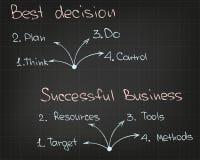 Beste besluit Succesvolle Zaken vector illustratie