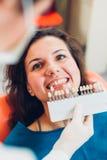 Bestimmung von Zahnfarbe Lizenzfreie Stockfotos