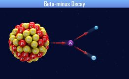 Beta-minus Decay. 3d illustration Stock Images