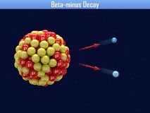 Beta-minus Decay. 3d illustration Royalty Free Stock Photos