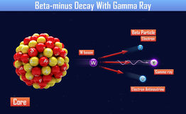 Beta-minus Decay With Gamma Ray Stock Images