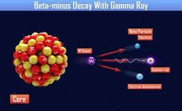 Beta-minus des Zerfalls mit Gamma Ray Stockbilder