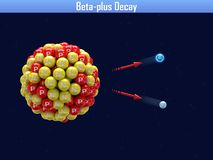 Beta-plus Decay. 3d illustration Royalty Free Stock Images