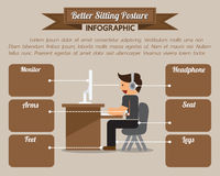 Better Sitting Posture Infographic Royalty Free Stock Photos