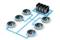 Beveilig de apparaten van het computernetwerk Stock Fotografie