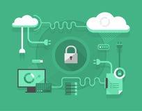 Beveilig wolk gegevensverwerking Stock Fotografie