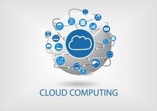 Bewölken Sie Datenverarbeitungsillustration mit verbundenen Geräten wie Notizbüchern, Tabletten, intelligente Telefone