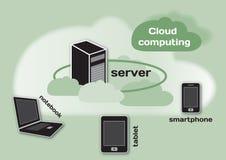 Bewölken Sie Datenverarbeitungskonzept, infographic, grünen Hintergrund Lizenzfreies Stockbild