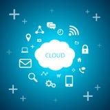 Bewölken Sie Komputertechnologie-, Wolken- und Internet-Symbole Lizenzfreie Stockfotos