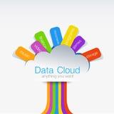Bewölken Sie rechnendes kreatives Konzept des Entwurfes von Daten tr Stockfotos