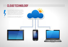 Wolken-Technologie-Darstellungs-Diagramm-Schablone Vec Stockfoto