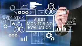 Bewertung, Geschäfts-Rechnungsprüfung, die Motivwort-Zitate überwacht lizenzfreie stockbilder