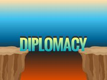 Bezdenność dyplomacja jak most i słowo ilustracji