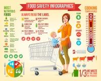 Bezpieczeństwo żywnościowe projekta i infographics wektorowi elementy Fotografia Royalty Free