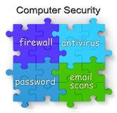Bezpieczeństwo Komputerowe łamigłówka Pokazuje zaporę I Antivirus royalty ilustracja
