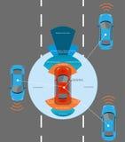 Bezprzewodowe pojazd komunikacje ilustracja wektor