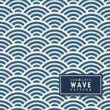 Bezszwowy falowy wzór w błękitnym tle Oceanu falowy wzór w s Obraz Stock