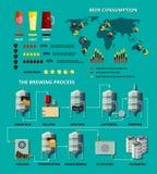 Bière de vecteur infographic illustration de vecteur