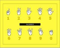 Białe ręki robią numerowemu szyldowemu językowi Zdjęcie Stock