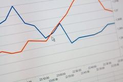 Bianco finanziario dello schema di diagramma Immagini Stock Libere da Diritti