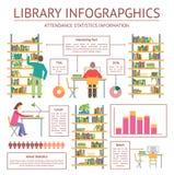 Biblioteczna Infographics sztandaru karta wektor Fotografia Royalty Free
