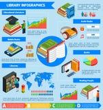 Biblioteczny Isometric Infographics ilustracji