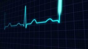 Bicie serca krzywa ilustracja wektor