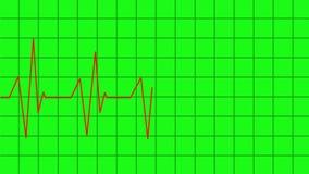 Bicie serca wykłada animację - zielony ekran royalty ilustracja