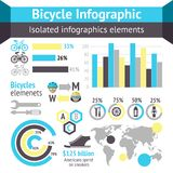 Bicycle infographic elements Royalty Free Stock Images