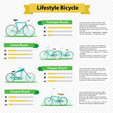 Bicycle infographics Stock Image