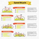 Bicycle infographics Royalty Free Stock Photos