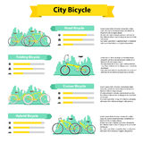 Bicycle infographics types of bicycles Royalty Free Stock Images