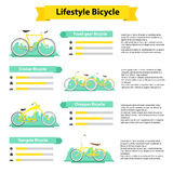 Bicycle infographics types of bicycles Royalty Free Stock Photo