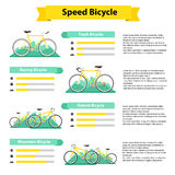 Bicycle infographics types of bicycles Royalty Free Stock Photography