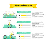 Bicycle infographics types of bicycles Royalty Free Stock Image