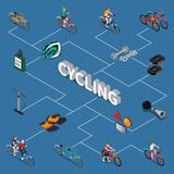 Bicycle Isometric Flowchart Royalty Free Stock Image